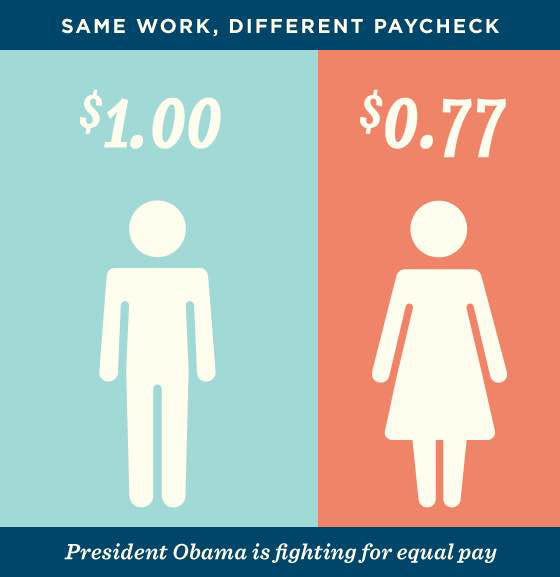 equal pay Snl alum rob schneider attempts to inject some levity into the heavy topic of pay inequality.