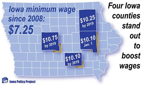 iowa-minimum-wage